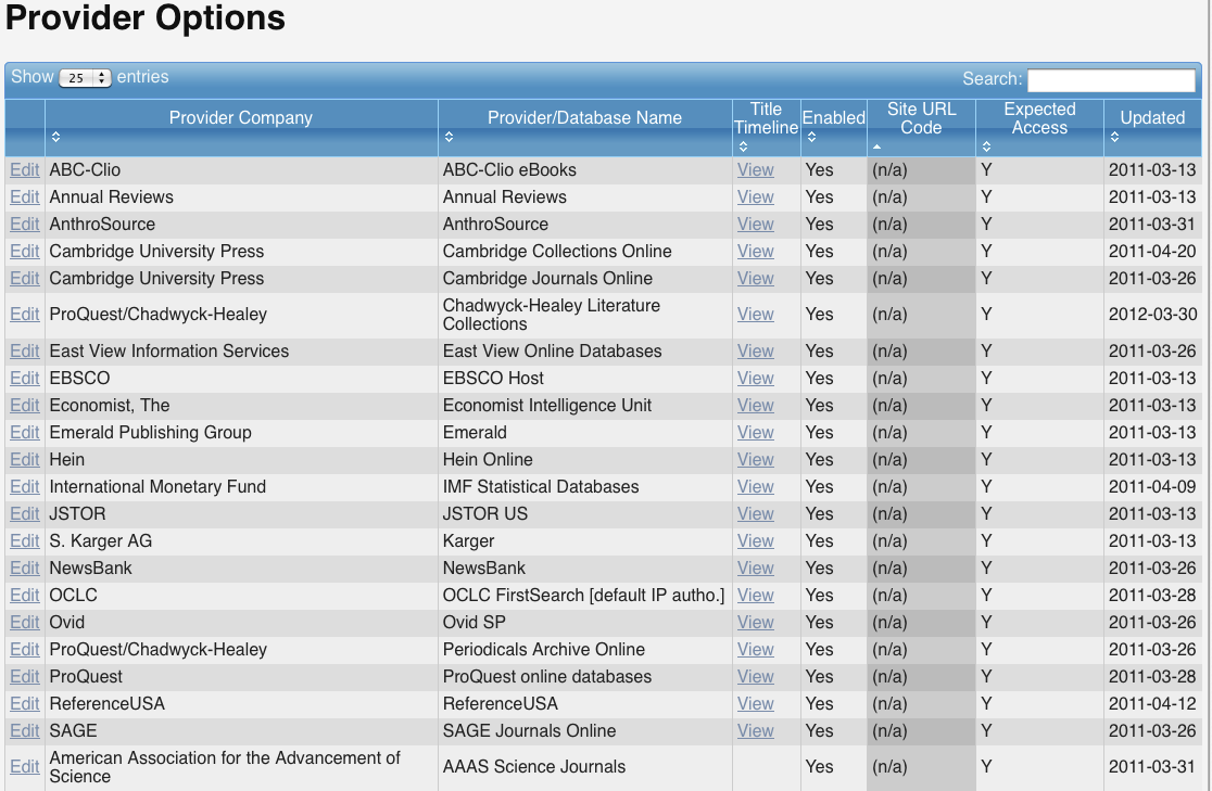 Image 2. Screenshot of Providers list with links to Title Timelines